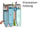 teaser_quad_grauwasser
